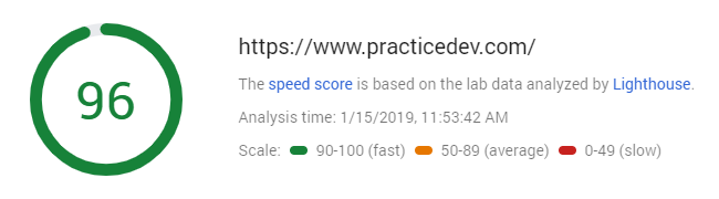 Pagespeed Results